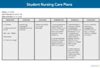 001 Nursing Care Plan Template Ideas Student Plansncp within Nursing Care Plan Template Word