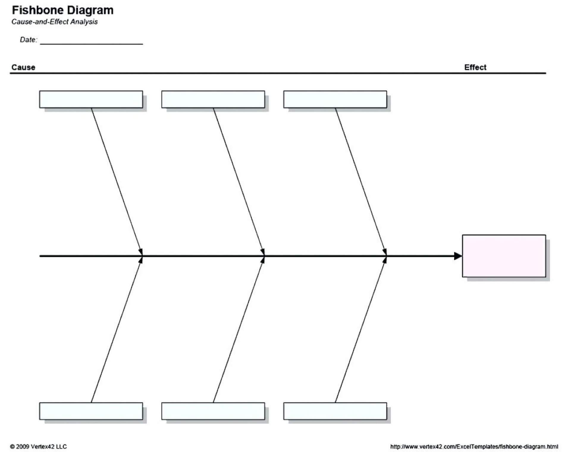 001 Template Ideas Fishbone Diagram Word Exceptional Doc throughout Blank Fishbone Diagram Template Word
