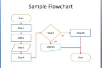 001 Template Ideas Free Flow Microsoft Word Stirring throughout Microsoft Word Flowchart Template