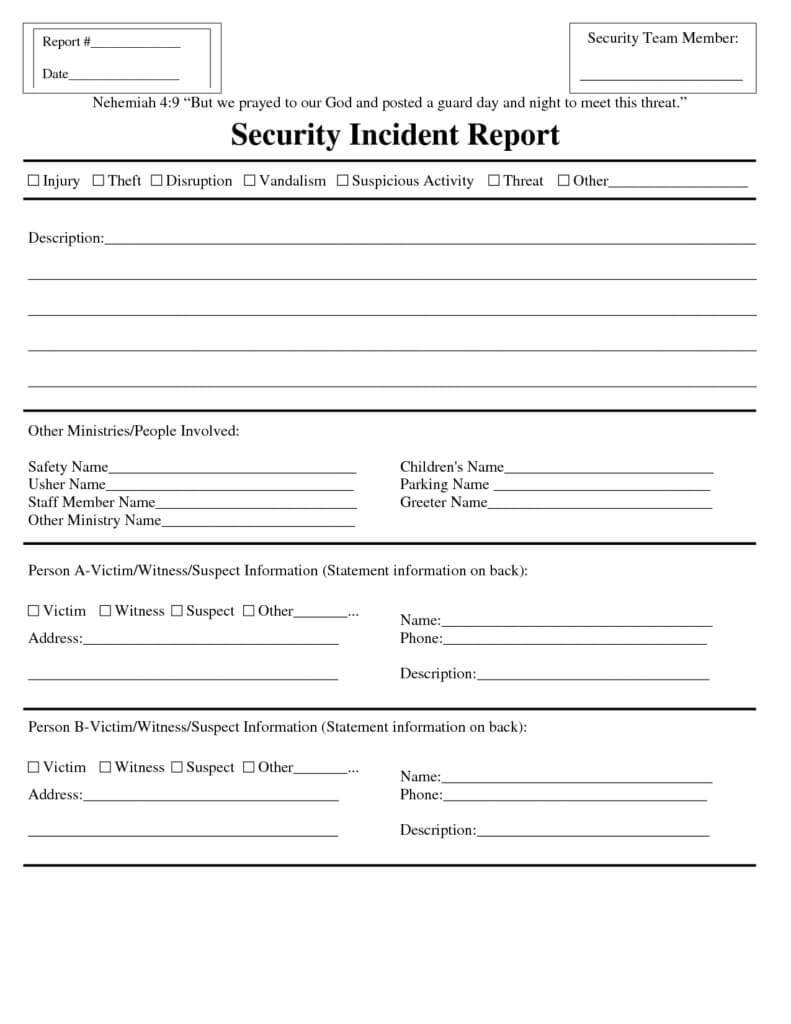 002 Securitydent Report Form Template Word Ideas Sample intended for Fault Report Template Word
