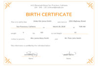 003 Official Birth Certificate Template Charming Designs intended for Birth Certificate Template For Microsoft Word
