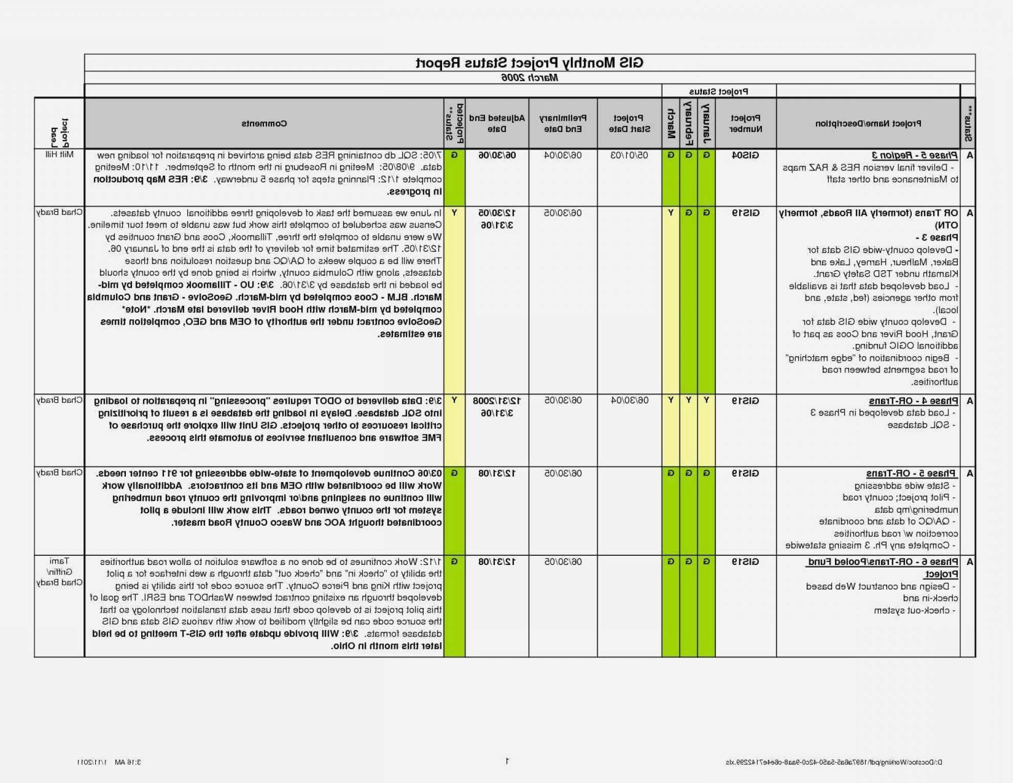 004 Project Management Report Template Excel And Status regarding Project Manager Status Report Template