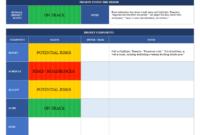 004 Status Report Template Excel 0B9Ae9D648B5 1 Frightening within Project Weekly Status Report Template Excel