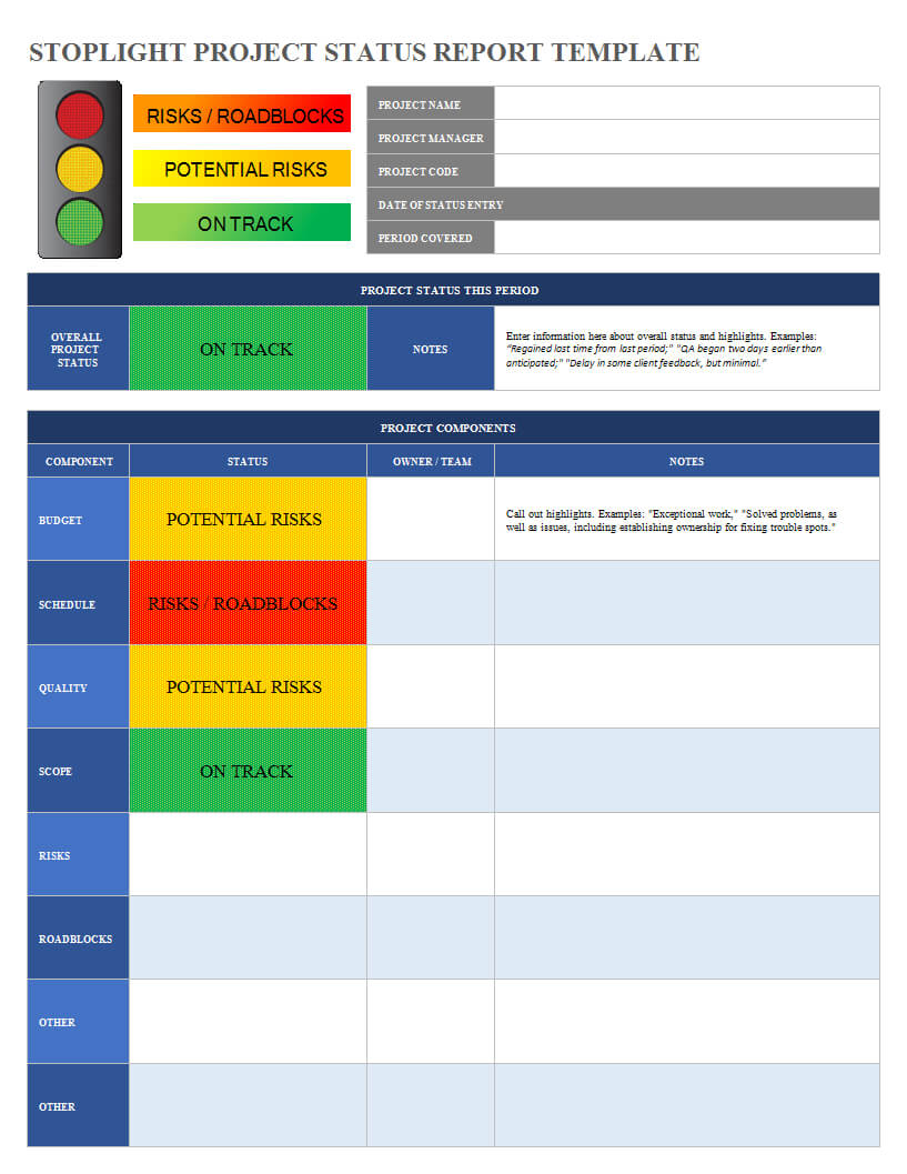 004 Status Report Template Excel 0B9Ae9D648B5 1 Frightening Within Project Weekly Status Report Template Excel