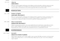 007 Microsoft Word Resume Template Imposing 2010 Ideas Free within Microsoft Word Resumes Templates