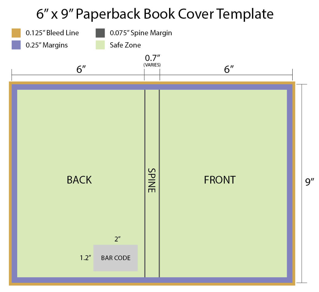 015 Template Ideas Ms Word Book Cover Amazing Free Microsoft inside 6X9 Book Template For Word