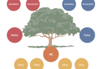 021 Diagrams Family Tree Template Simple Breathtaking Ideas in 3 Generation Family Tree Template Word