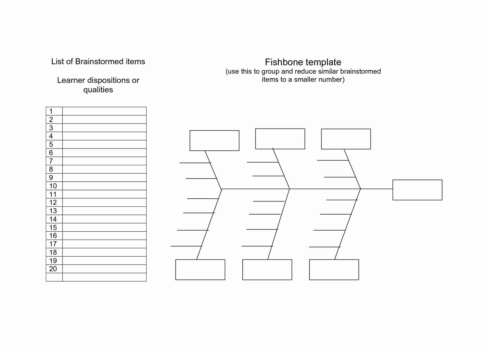 024 Fishbone Diagram Template Word Doc Lovely Ishikawa intended for Blank Fishbone Diagram Template Word