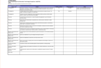 026 Business Plan Information Technology Company pertaining to Information System Audit Report Template