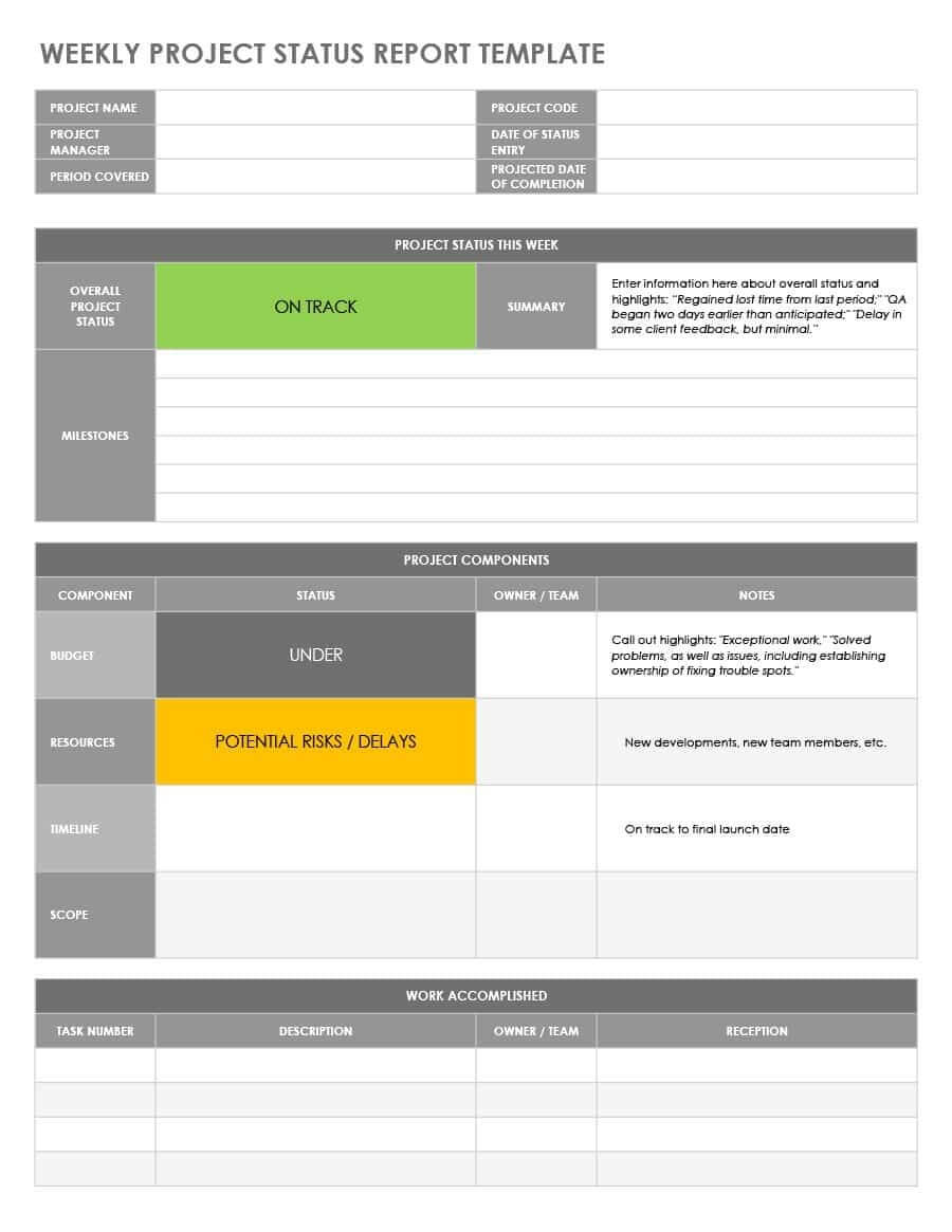 028 Template Ideas Project Status Report Excel Templates intended for Qa Weekly Status Report Template