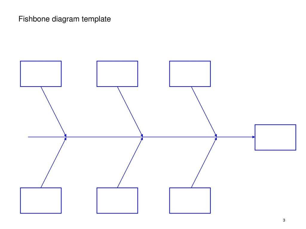 031 Fishbonediagramtemplate Fishbone Diagram Template Word Within Blank Fishbone Diagram Template Word