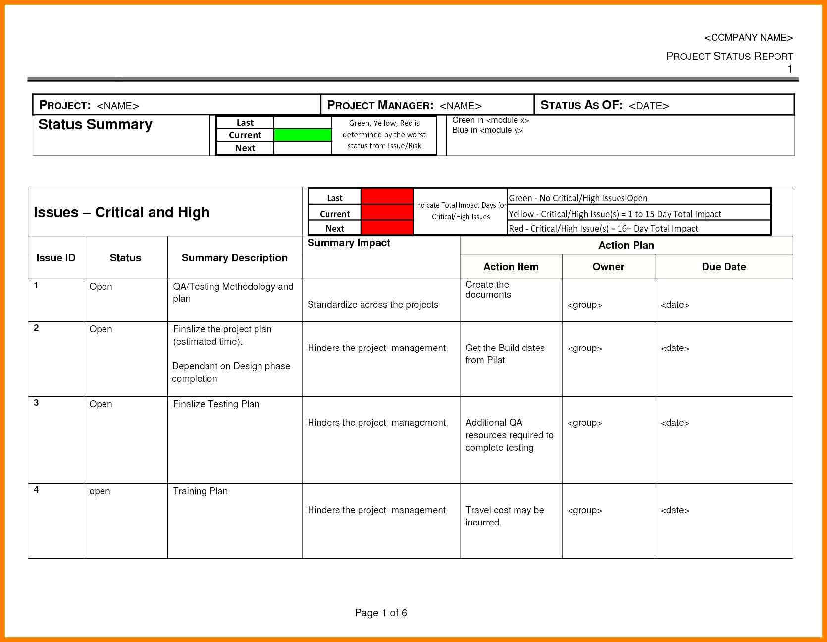 032 Weekly Project Status Report Issues Resources Scope regarding Qa Weekly Status Report Template