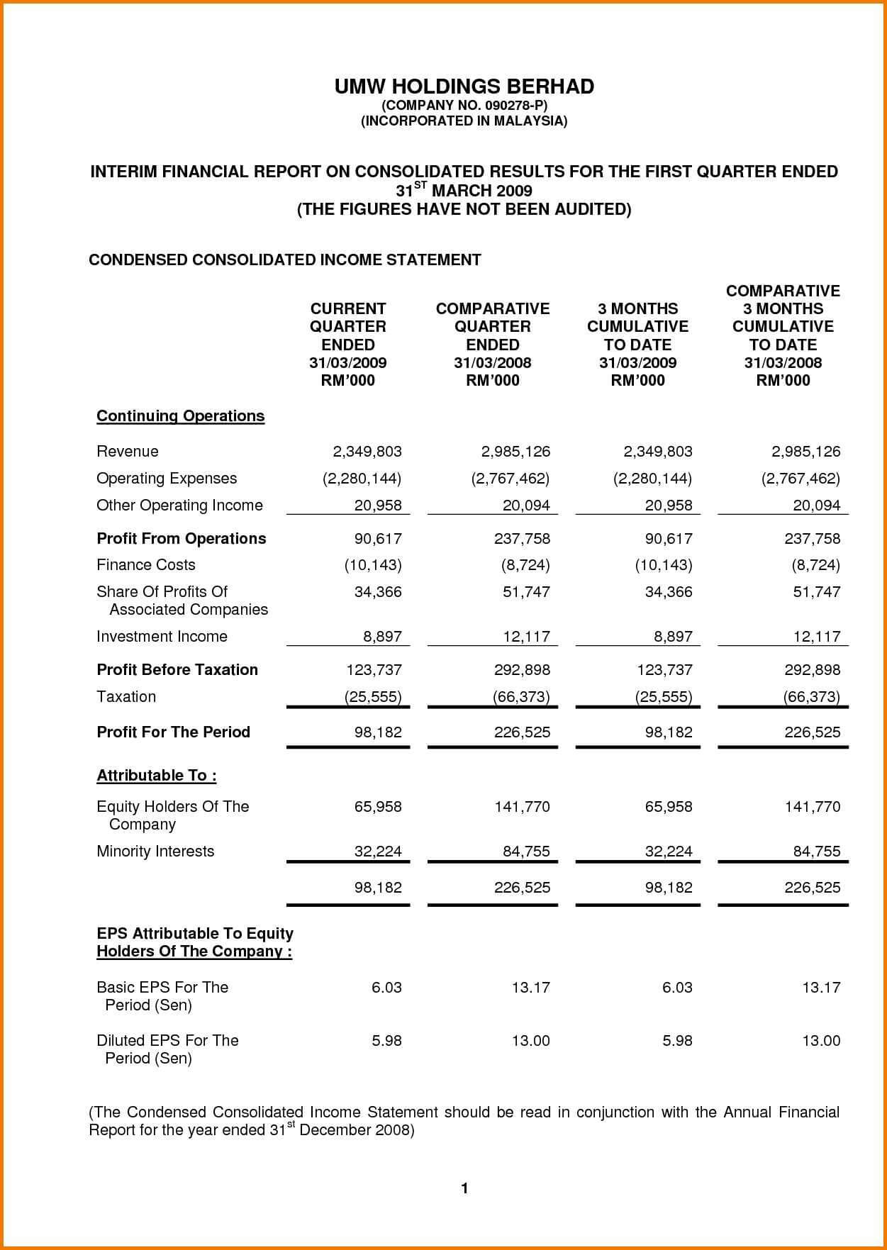 036 Simple Financial Statement Unique Template Ideas In Word with regard to Annual Financial Report Template Word