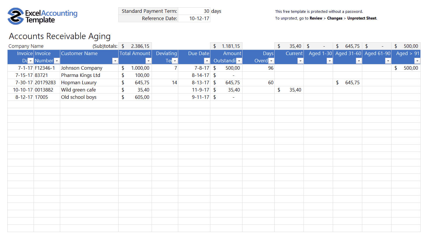 039 Expense Report Templates Excel Template Ideas Accounts within Accounts Receivable Report Template