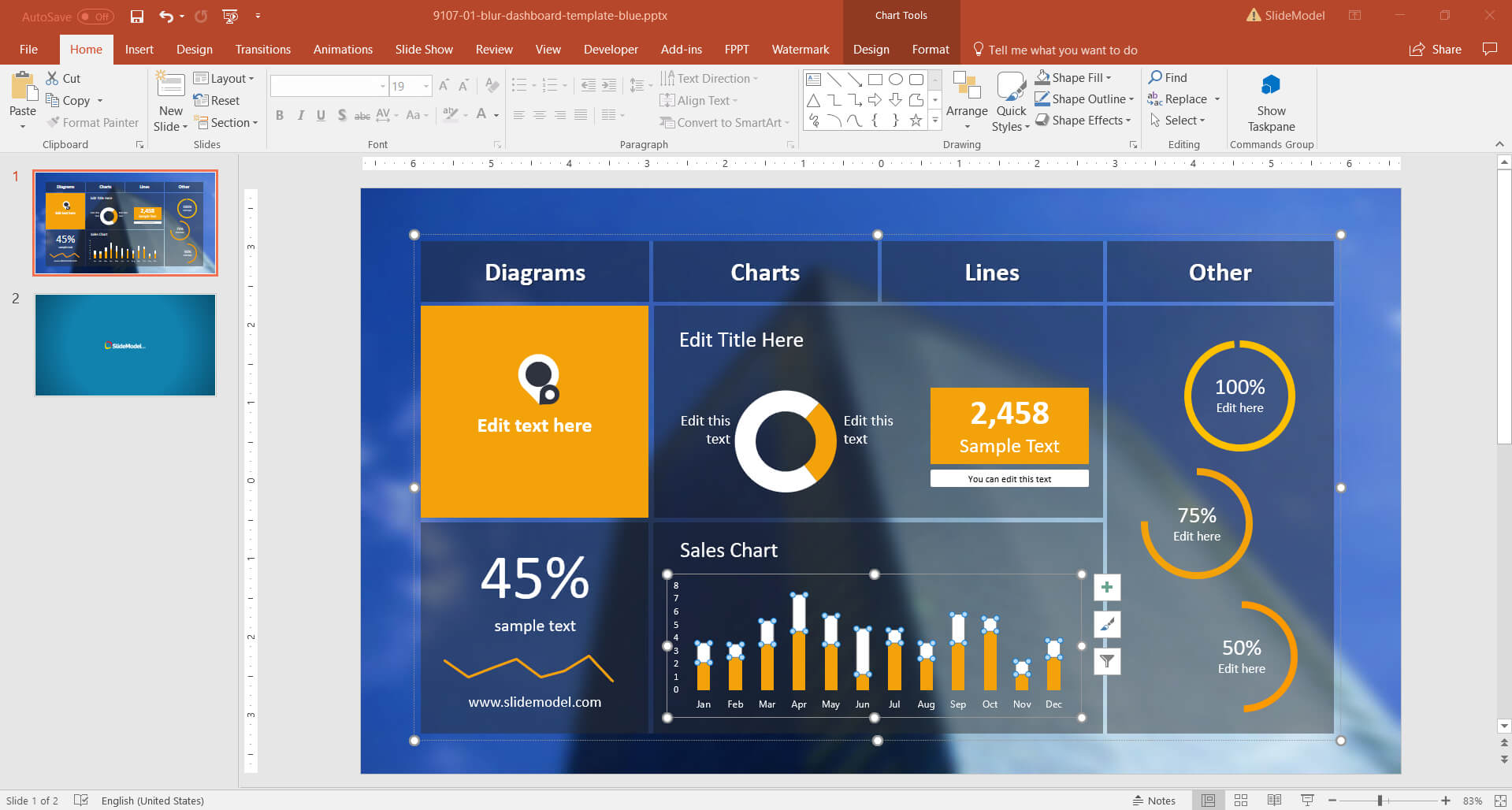 10 Best Dashboard Templates For Powerpoint Presentations New intended for Project Dashboard Template Powerpoint Free