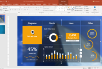10 Best Dashboard Templates For Powerpoint Presentations regarding Powerpoint Dashboard Template Free