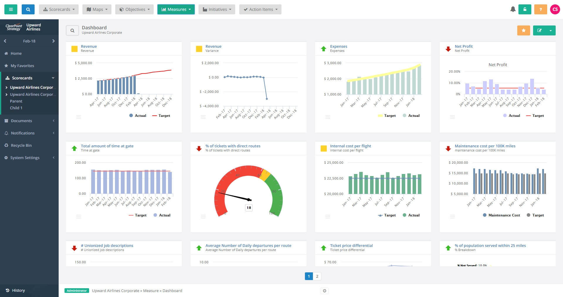 10 Executive Dashboard Examples Organizeddepartment inside Financial Reporting Dashboard Template