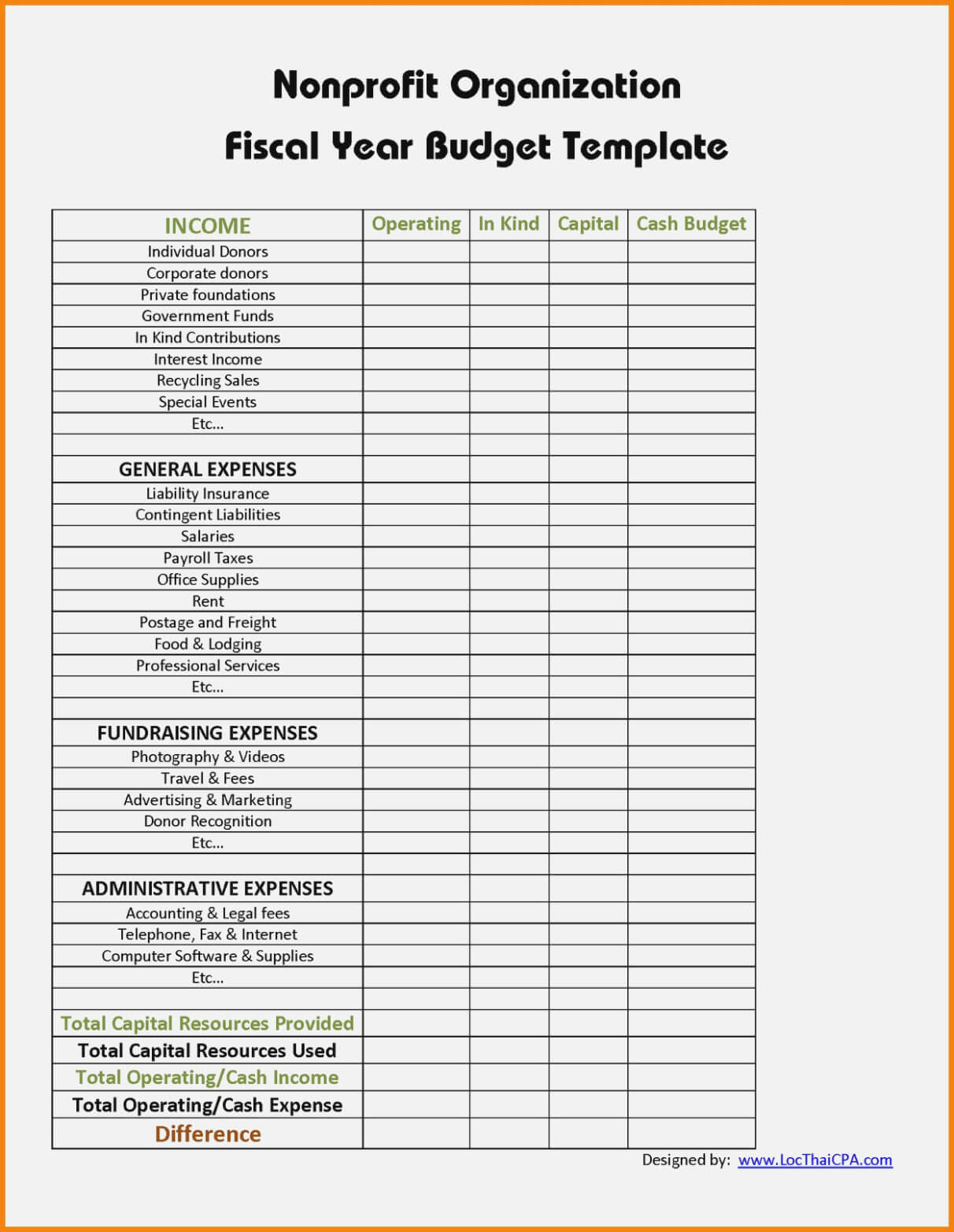 10 Treasurers Report Template   Resume Samples intended for Fundraising Report Template