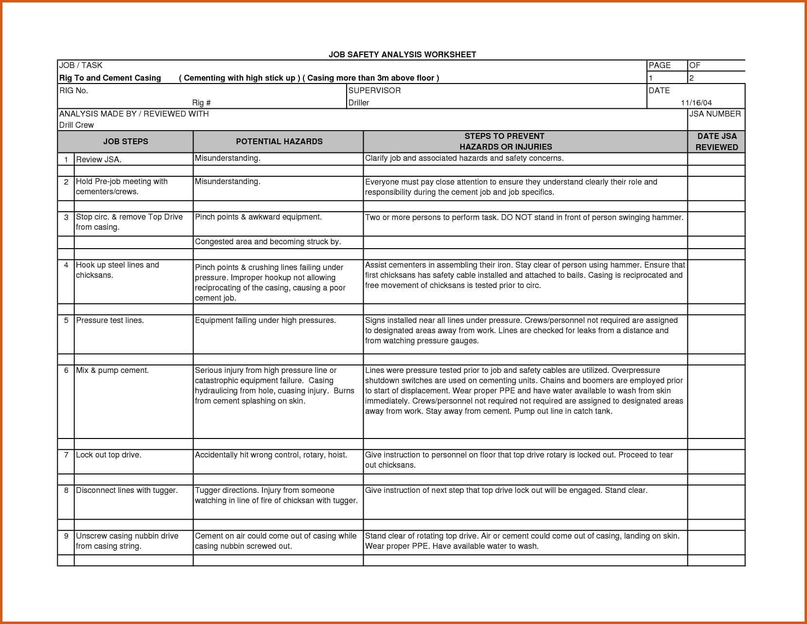 13+ Job Safety Analysis Examples - Pdf, Word, Pages | Examples intended for Safety Analysis Report Template
