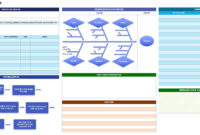 13+ Root Cause Analysis Templates Download 2019!! with regard to Root Cause Report Template