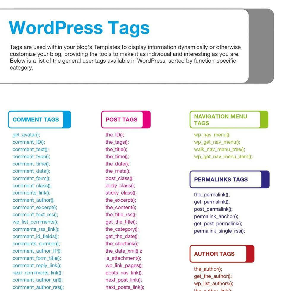 14 Best WordPress Cheat Sheet For Designers & Developers 2019 Inside Cheat Sheet Template Word