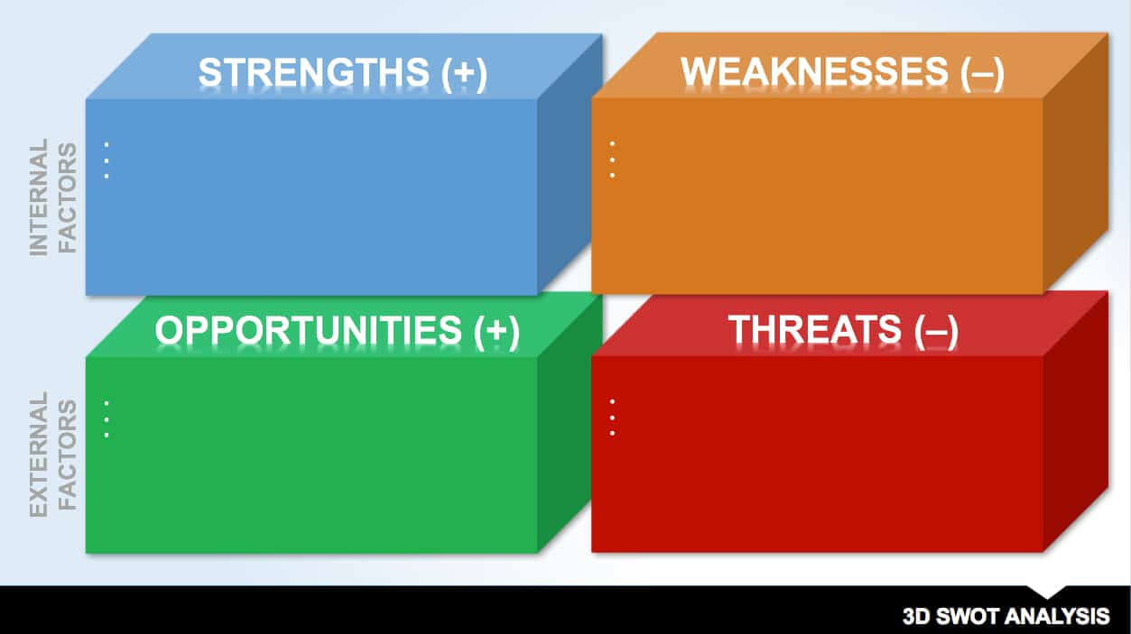 14 Free Swot Analysis Templates | Smartsheet in Swot Template For Word