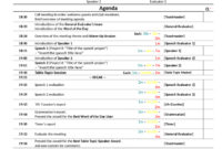 17+ Example Of Business Agenda | Leterformat in Free Meeting Agenda Templates For Word