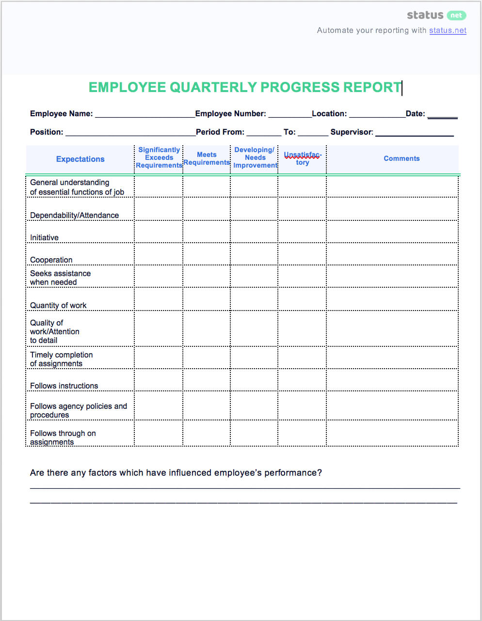 2 Easy Quarterly Progress Report Templates | Free Download Pertaining To Quarterly Status Report Template