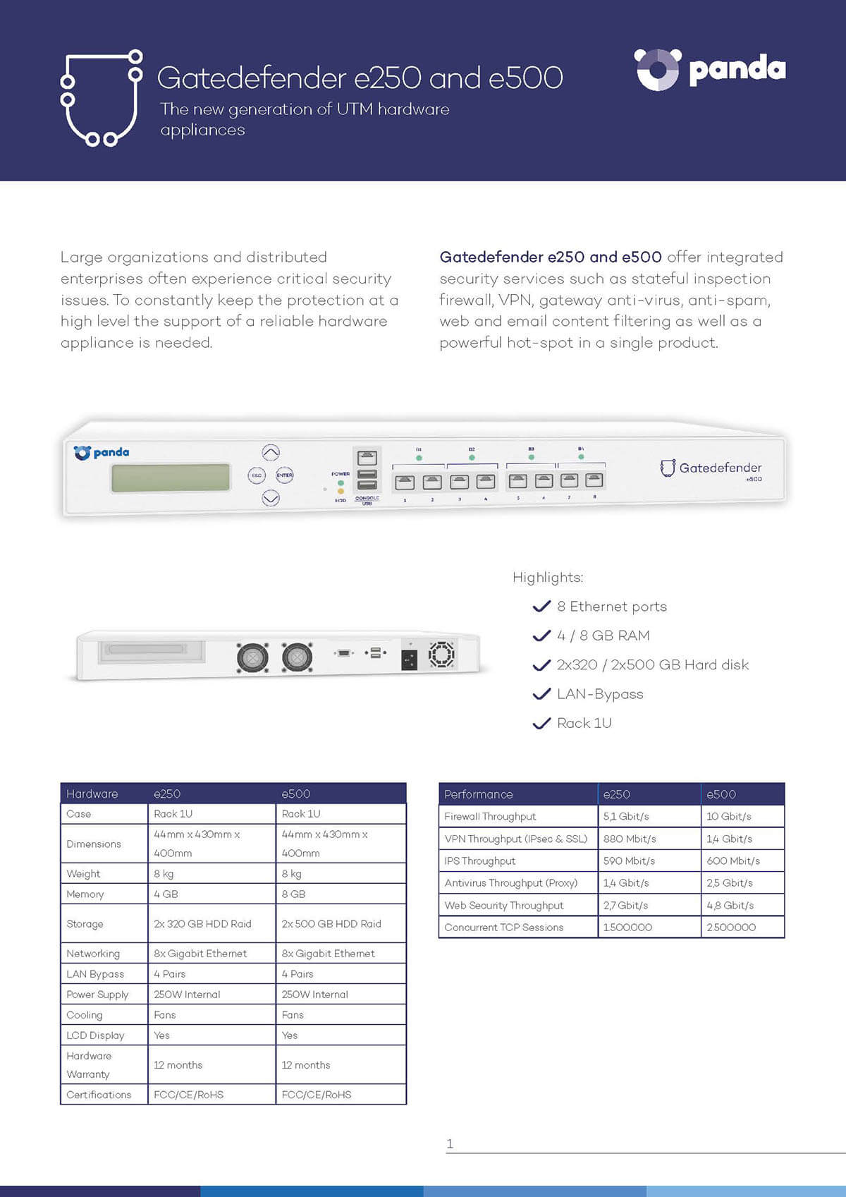 20+ Datasheet Examples, Templates In Word | Examples Within Datasheet Template Word