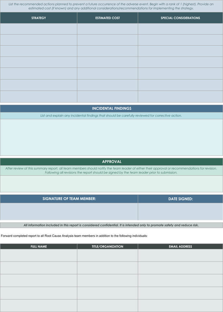 24+ Root Cause Analysis Templates (Word, Excel, Powerpoint with regard to Failure Analysis Report Template