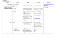 25 Images Of Curriculum Mapping Template For Training Within Blank Curriculum Map Template