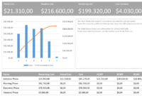 3 Favorite Microsoft Project Reports | The Project Corner For Ms Project 2013 Report Templates