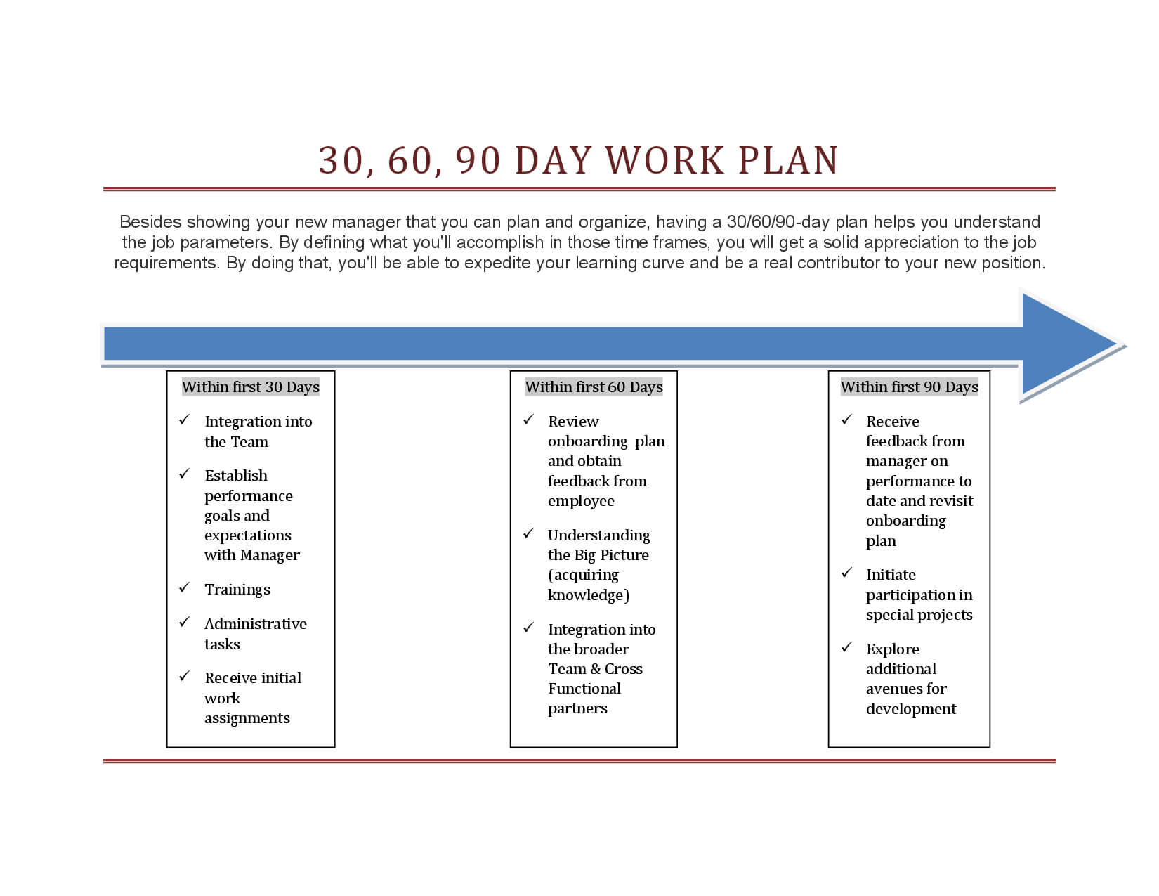 30 60 90 Day Work Plan Template | 90 Day Plan, How To Plan Inside 30 60 90 Day Plan Template Word