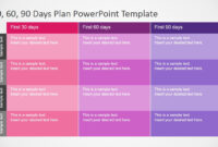 30 60 90 Days Plan Powerpoint Template inside 30 60 90 Day Plan Template Powerpoint