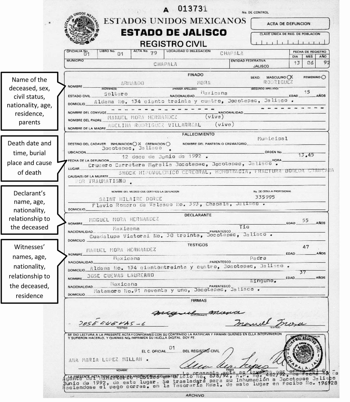 30 Colombian Birth Certificate Translation Template with Birth Certificate Template Uk