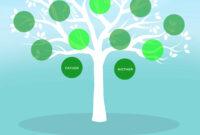 30 Free Genogram Templates & Symbols ᐅ Template Lab with regard to Family Genogram Template Word