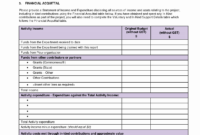 30 Work Completion Form Template | Pryncepality inside Acquittal Report Template