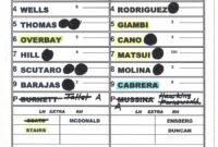 4/2/08 At Yankee Stadium | The Baseball Collector Inside Dugout Lineup Card Template