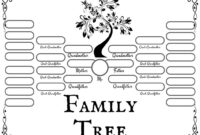4 Free Family Tree Templates For Genealogy, Craft Or School regarding Blank Family Tree Template 3 Generations