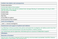 40+ Effective Root Cause Analysis Templates, Forms & Examples with Root Cause Report Template