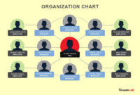 40 Organizational Chart Templates (Word, Excel, Powerpoint) for Org Chart Template Word