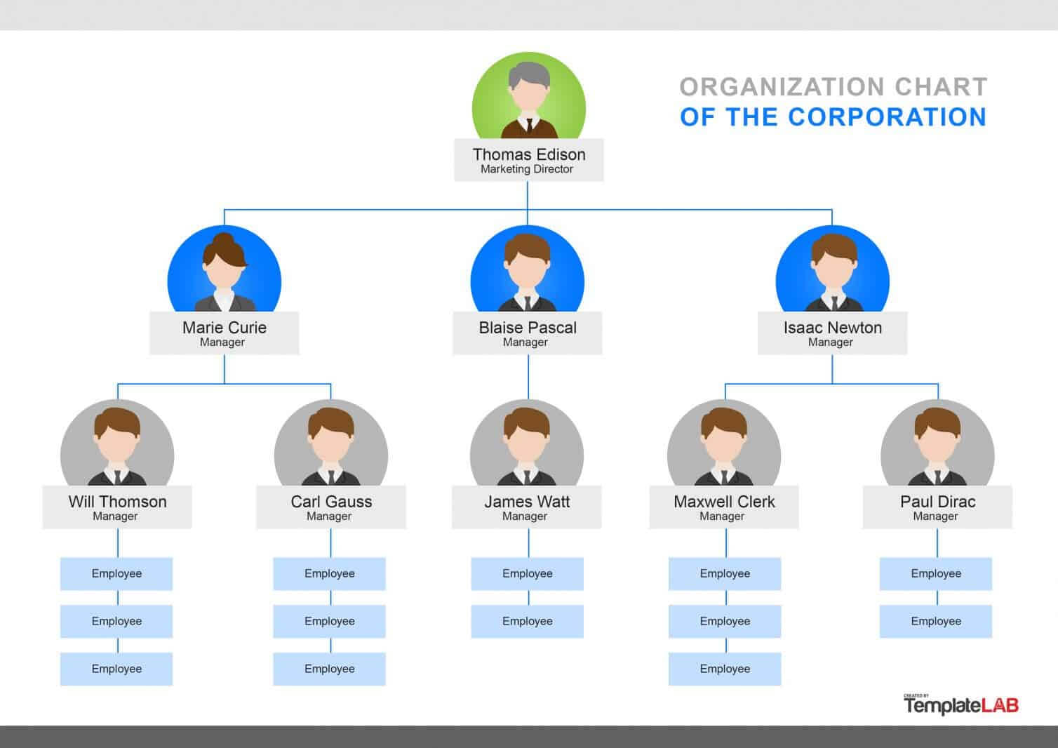 40 Organizational Chart Templates (Word, Excel, Powerpoint) in Company Organogram Template Word