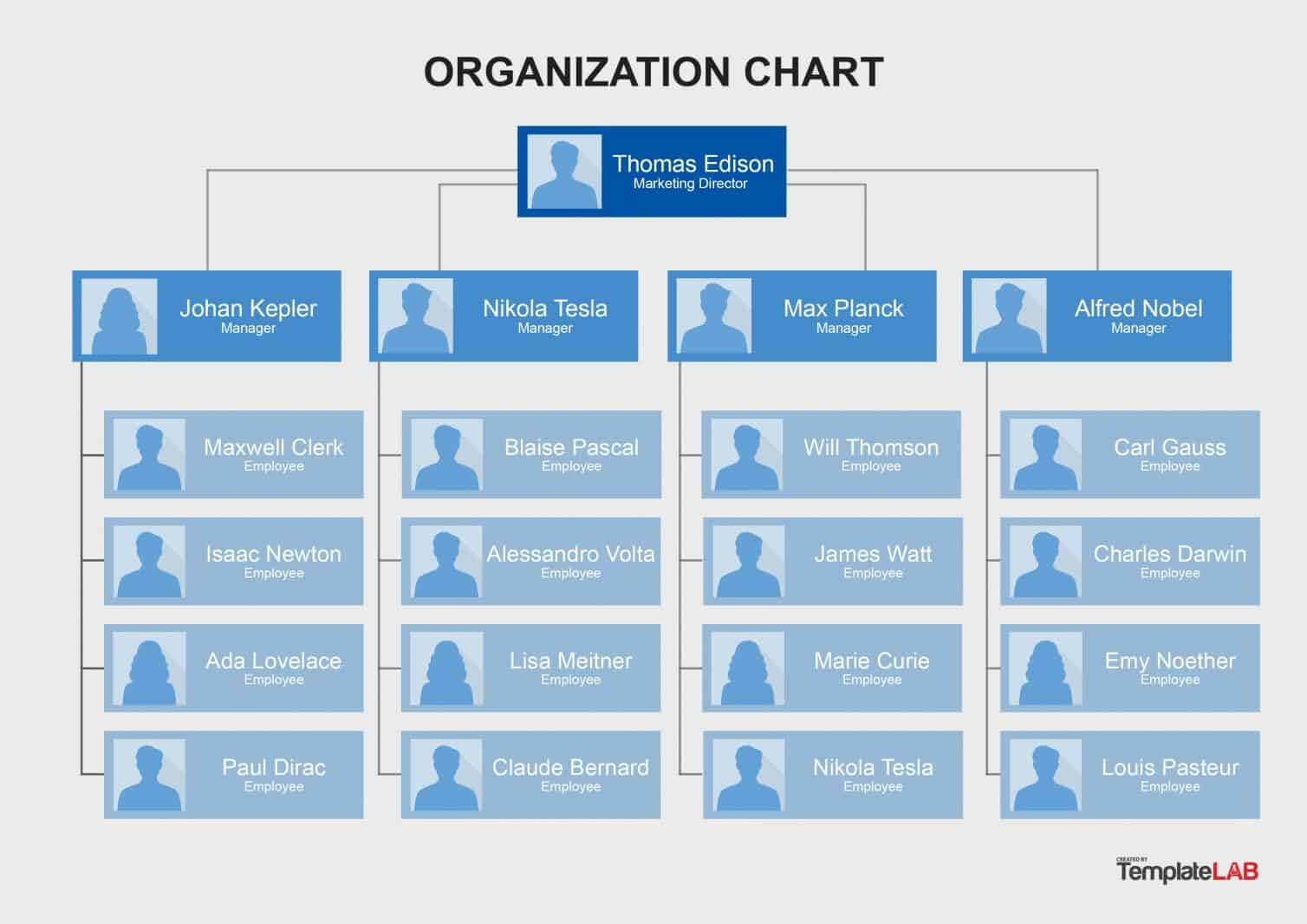 40 Organizational Chart Templates (Word, Excel, Powerpoint) Inside Microsoft Powerpoint Org Chart Template