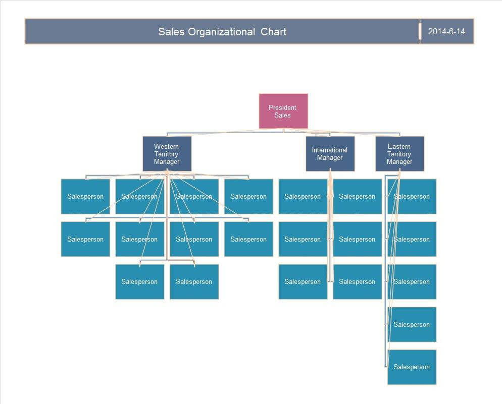 40 Organizational Chart Templates (Word, Excel, Powerpoint) pertaining to Company Organogram Template Word