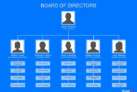 40 Organizational Chart Templates (Word, Excel, Powerpoint) with Org Chart Template Word