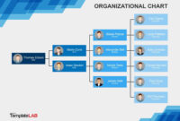 40 Organizational Chart Templates (Word, Excel, Powerpoint) with regard to Org Chart Template Word
