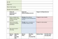 40+ Performance Improvement Plan Templates & Examples pertaining to Performance Improvement Plan Template Word