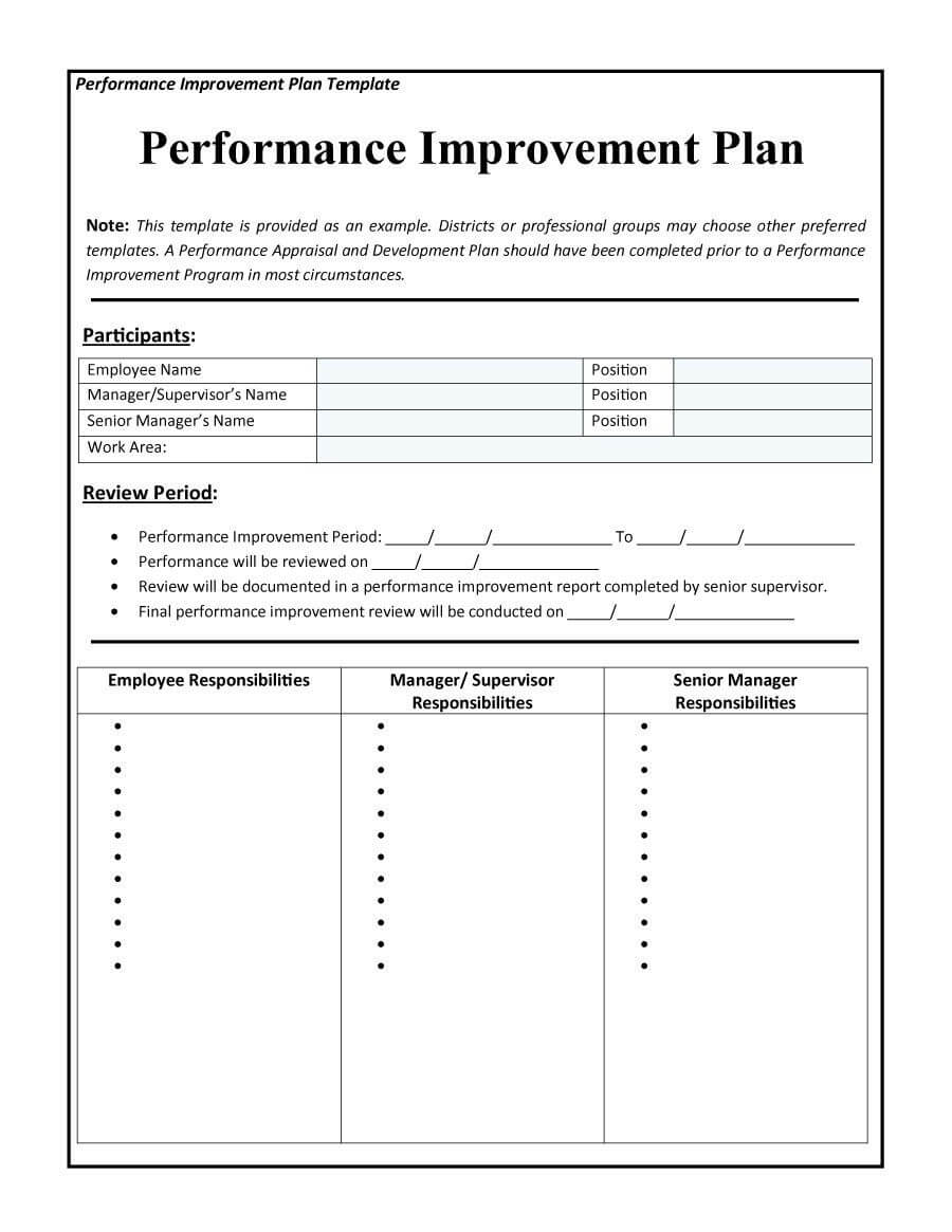 40+ Performance Improvement Plan Templates & Examples With Improvement Report Template