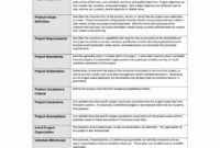 40+ Project Status Report Templates [Word, Excel, Ppt] ᐅ throughout Project Management Final Report Template