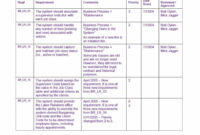40+ Simple Business Requirements Document Templates ᐅ intended for Reporting Requirements Template